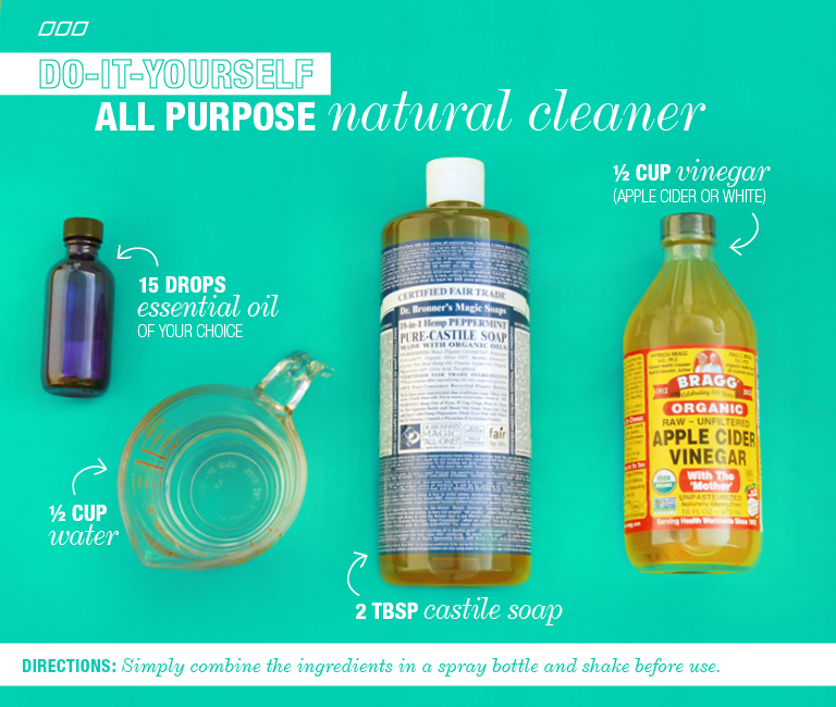 DIY All Natural All Purpose Cleaner